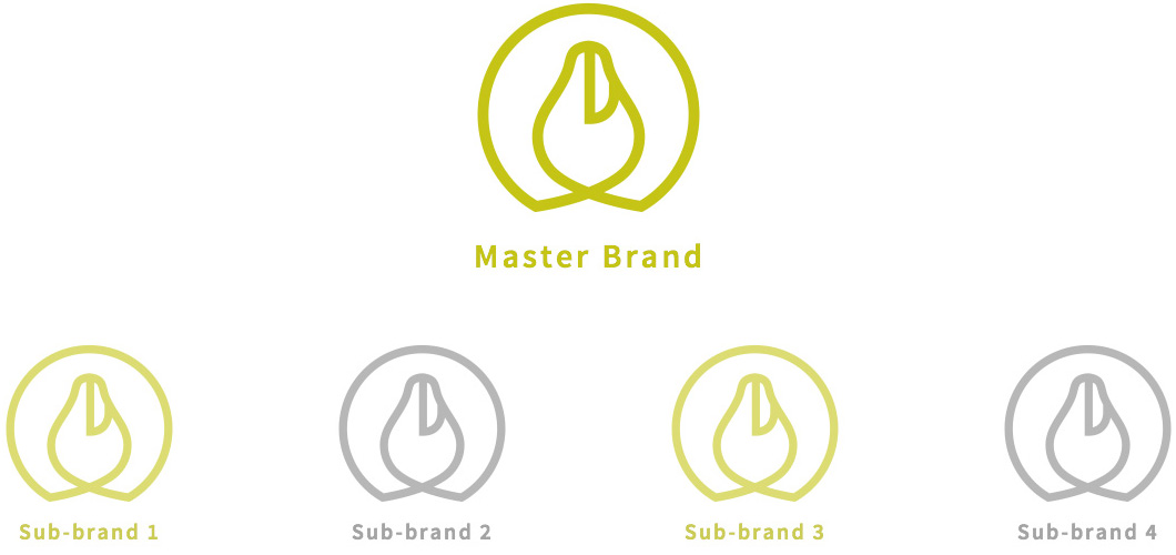 multiple-brand